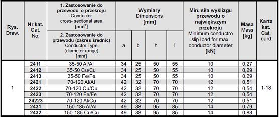 NK 2431 Uchwyt śrubowo kabłąkowy (150-185 Al/Al) - BELOS