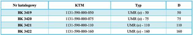 RYC Uchwyt UMR(o) 50 do mocowania rur na słupach okrągłych